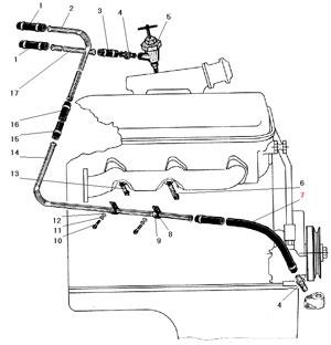 Трубопроводы системы отопления кабины автомобиля Урал 43206-41