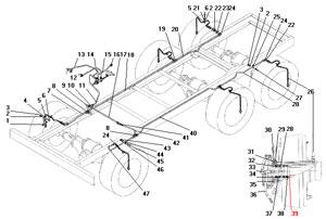 Система регулирования давления воздуха в шинах автомобиля Урал 4320-41