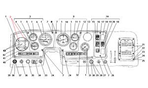 Панель приборов автомобиля Урал 4320-41